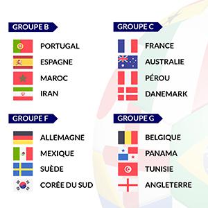 Retrouvez sur cette page la fiche des groupes  de la coupe du monde 2018. Cette fiche est à télécharger gratuitement et à imprimer. Grâce à cette fiche vous saurez dans quel groupe se trouve votre équipe favorite.