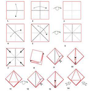 Trouvez votre modèle Origami et imprimez gratuitement son plan de pliage grâce à notre dossier complet. Retrouvez également nos conseils pour bien lire et comprendre les instructions présents sur les plans schématiques.