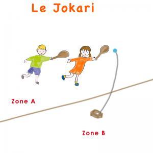 Règles du Jokari