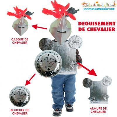 Idées de déguisement pour les garçons