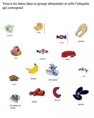 Activité pour identifier les aliments poisson oeuf viande