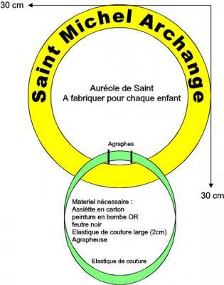 Fabriquer une Auréole de saint