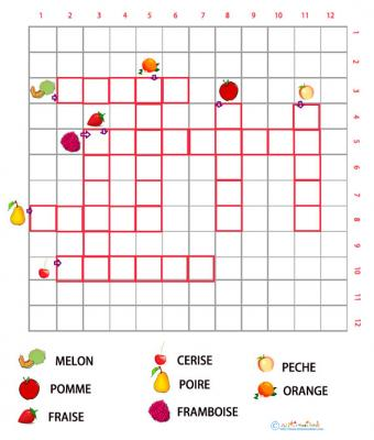 Imprimer une grille de mots croisés fruits maternelle grille 2