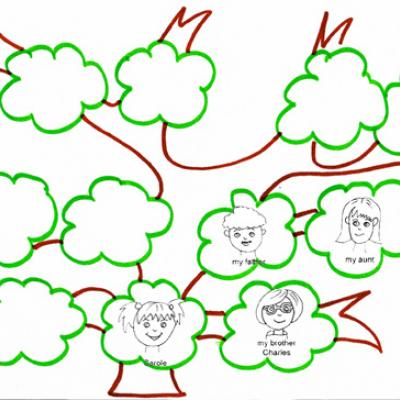 Coloriage Arbre Genealogique.Arbre Genealogique En Anglais Carole S Family Tete A Modeler