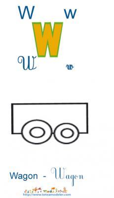 Apprendre le W et colorier le wagon