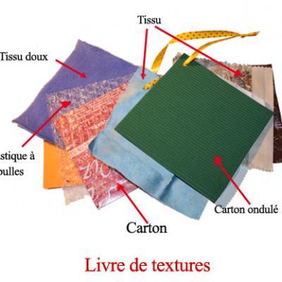 Livre De Textures Pour Bebe Tete A Modeler