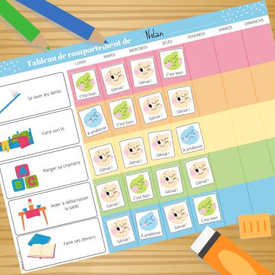 Tableau de comportement Montessori à imprimer gratuitement. Imprimez un PDF du tableau de comportement aussi appelé tableau des responsabilité tiré de la pédagogie de Maria Montessori.
